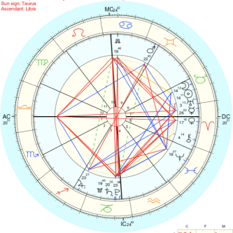 newmoon-taurus