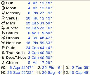 newmoon_aries-2020-table