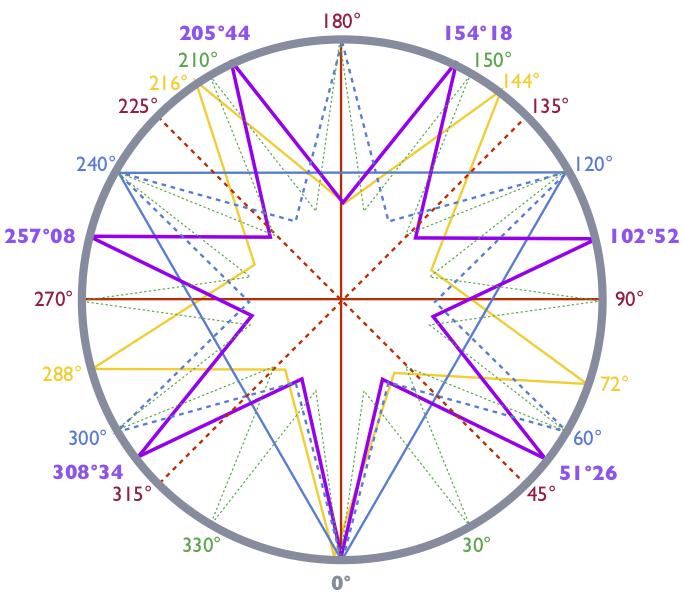 septile-wheel2